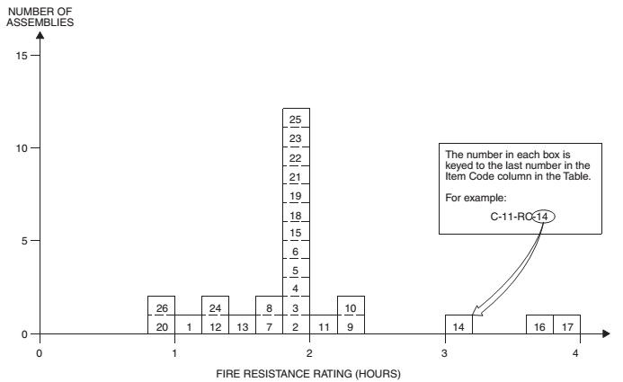 Appendix 2012 International Existing Building Code Icc Premiumaccess