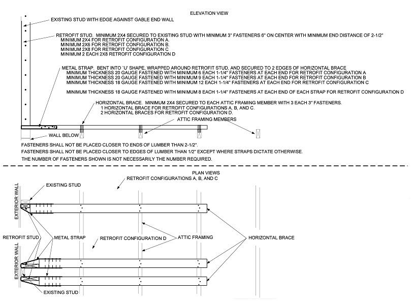 Chapter 16 Retrofitting 2010 Florida Existing Building Code Icc