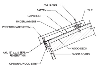 Roofing Application Standard Ras No 118 Installation Of