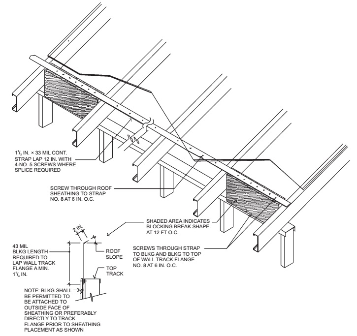 Chapter 8 Roof Ceiling Construction