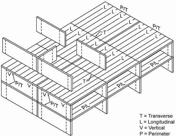 CHAPTER 16 STRUCTURAL DESIGN | 2012 International Building
