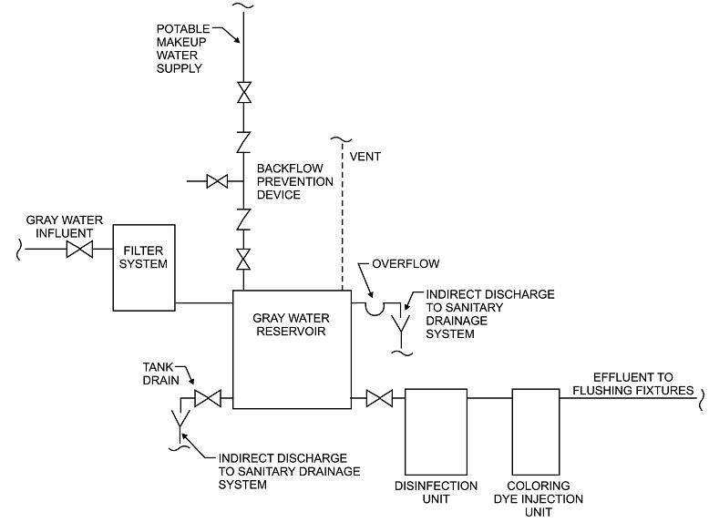 Sanitary Ejector Pump Riser Diagram Wiring Circuit