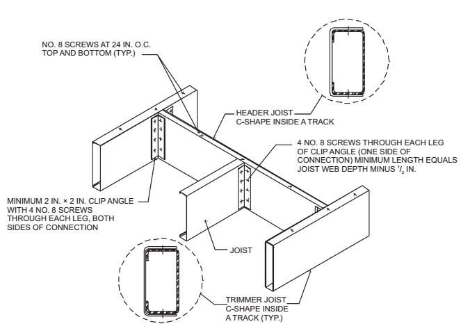 Chapter 5 Floors 2012 International Residential Code Icc