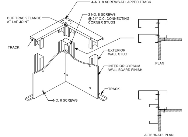 CHAPTER 6 WALL CONSTRUCTION | 2012 International Residential Code ...