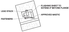 Roofing Application Standard Ras No 120 Mortar And