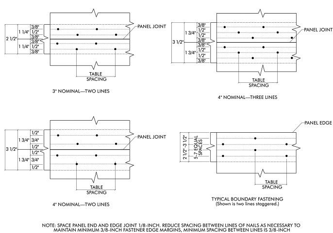 CHAPTER 23 WOOD 2014 Florida Building Code ICC PremiumACCESS