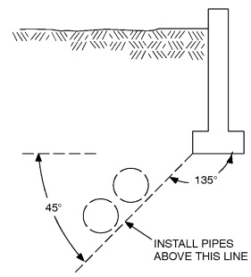 Chapter 26 general plumbing requirements 2014 florida for si 1 degree 0018 rad sciox Gallery