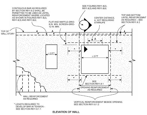 CHAPTER 6 WALL CONSTRUCTION | 2014 Florida Residential Code