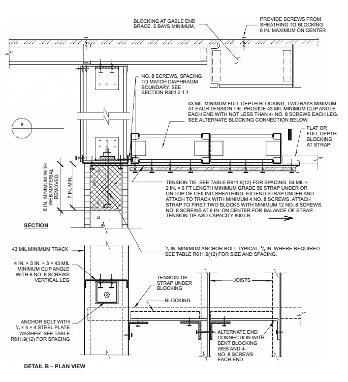 CHAPTER 6 WALL CONSTRUCTION | 2014 Florida Residential Code | ICC ...