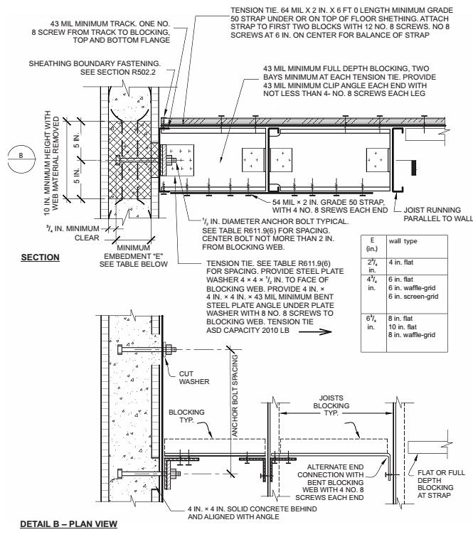 Plumbing Penetration And Shear Walls - Double Penetration -9341