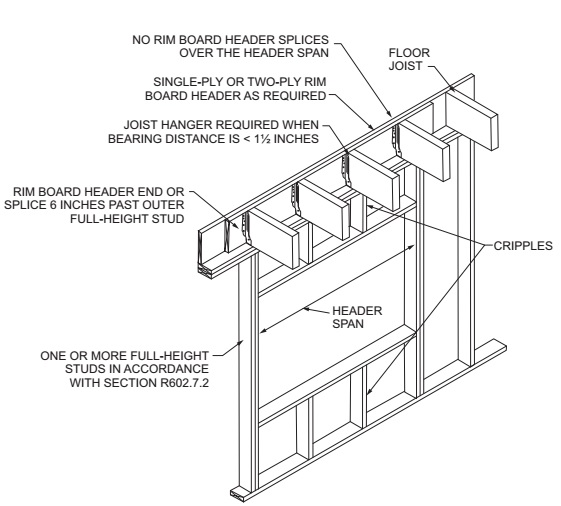 Vertical Support Chapter   California Building Code