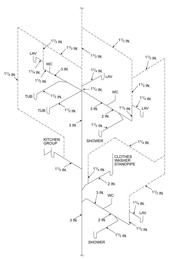 Thermal Zone Wiring Diagram
