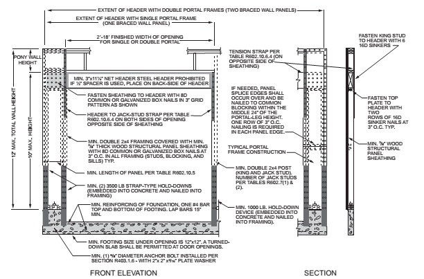 CHAPTER 6 WALL CONSTRUCTION | 2017 Florida Building Code