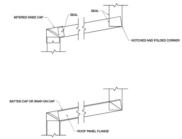 Roofing Application Standard Ras No 133 Standard