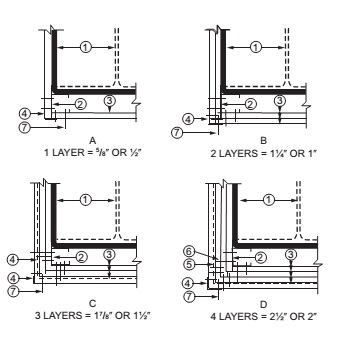 FIGURE 722.5.1(3) GYPSUM-PROTECTED STRUCTURAL STEEL COLUMNS WITH STEEL STUD/SCREW ATTACHMENT SYSTEM