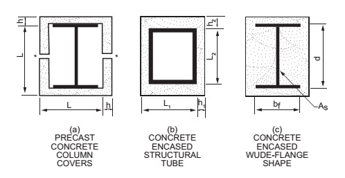 FIGURE 722.5.1(6) CONCRETE PROTECTED STRUCTURAL STEEL COLUMNSa, b