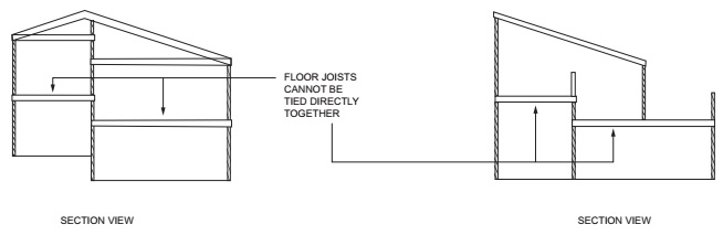 PORTIONS OF FLOOR LEVEL OFFSET VERTICALLY