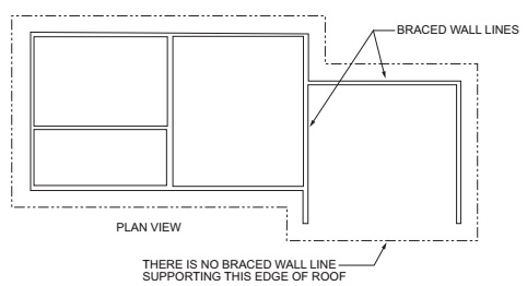 ROOF IN SDC D OR E NOT SUPPORTED ON ALL EDGES