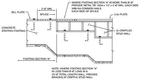 STEPPED FOOTING CONNECTION DETAILS
