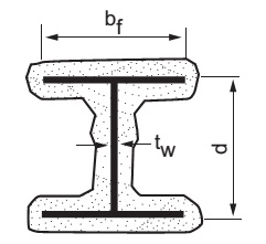 FIGURE 722.5.1(5) WIDE FLANGE STRUCTURAL STEEL COLUMNS WITH SPRAYED FIRE-RESISTANT MATERIALS