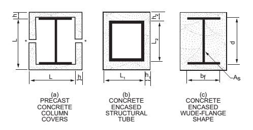 FIGURE 722.5.1(6) CONCRETE PROTECTED STRUCTURAL STEEL COLUMNSa, b