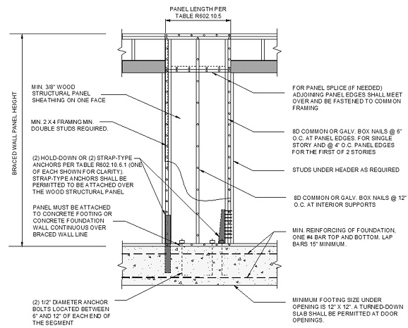 CHAPTER 6 WALL CONSTRUCTION | 2015 International Residential Code ...