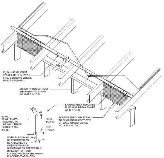 Superb Chapter 8 Roof Ceiling Construction 2015 International Download Free Architecture Designs Embacsunscenecom