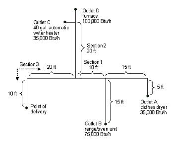 Jackson Church Furnace Wiring Diagrams on