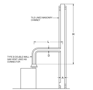 Wiring Diagram Evinrude Trim Amp Tile on