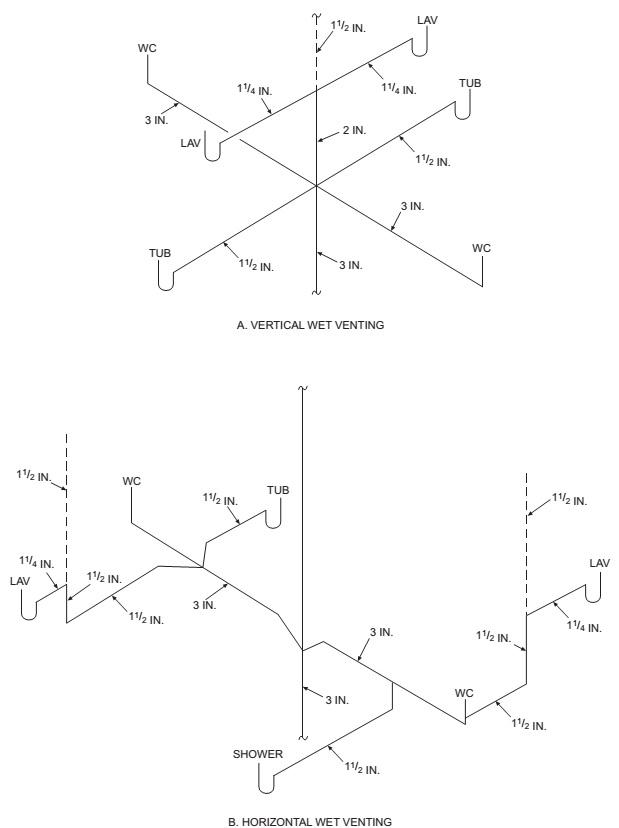 Bristol Gfci Wiring Diagram on