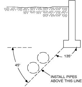 Part VII — Plumbing | 2012 Virginia Residential Code | ICC premiumACCESS