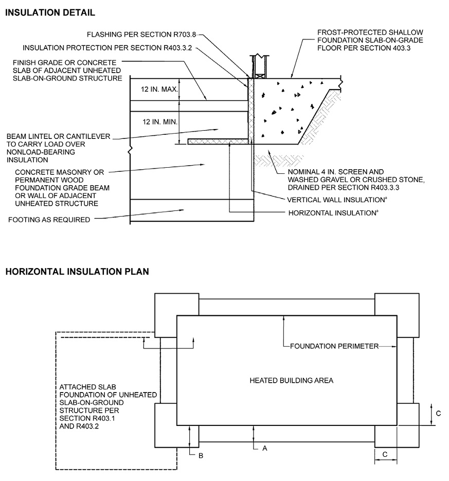 Chapter 4 Foundations 2012 Virginia Residential Code Icc Clark 530 Wiring Diagram For Si 1 Inch 254 Mm