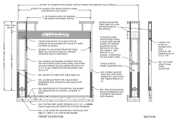 CHAPTER 6 WALL CONSTRUCTION | 2015 Minnesota Residential Code ...