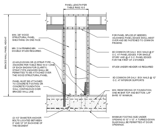 CHAPTER 6 WALL CONSTRUCTION | 2018 International Residential Code ...