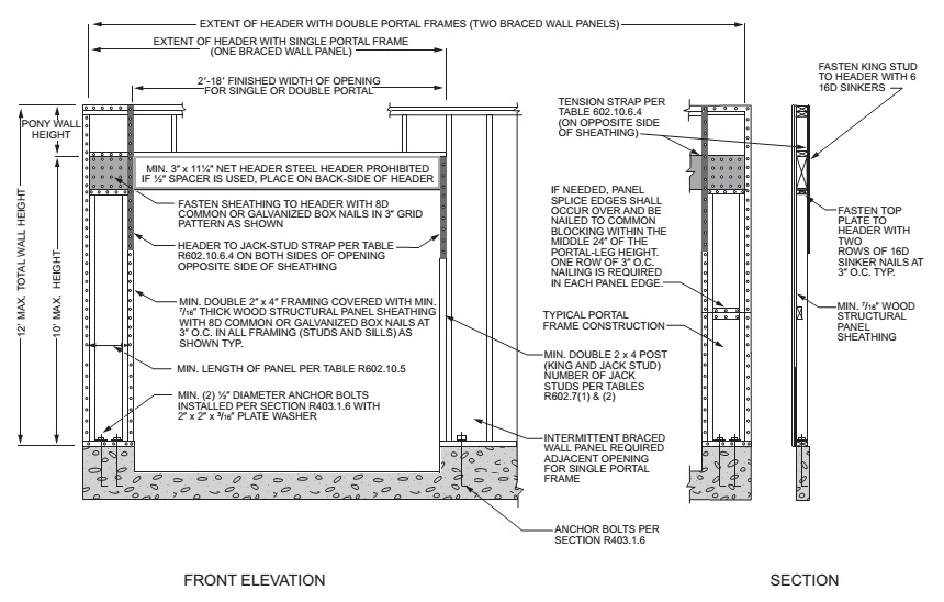 CHAPTER 6 WALL CONSTRUCTION | 2018 International Residential Code