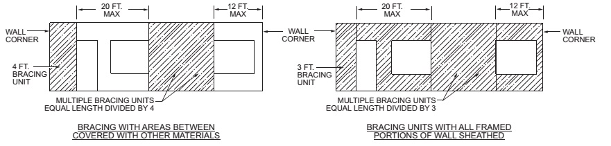 CHAPTER 6 WALL CONSTRUCTION | 2018 International Residential